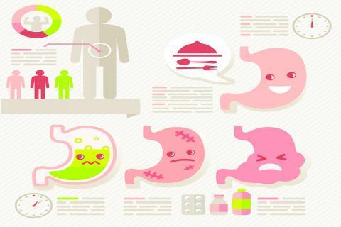 脾胃不和容易长痘嘛?这些原因你知道吗?