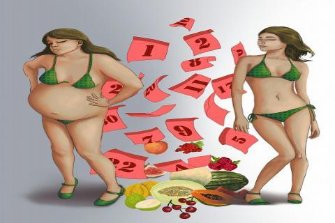 怎么能调成易瘦体质,教你怎么做