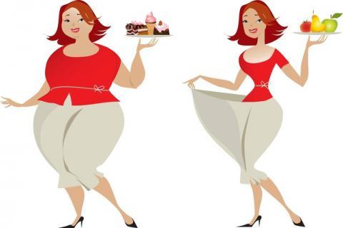 控制减肥反弹的方法,想保持身材就看这里