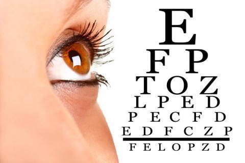 保护视力的食物和方法