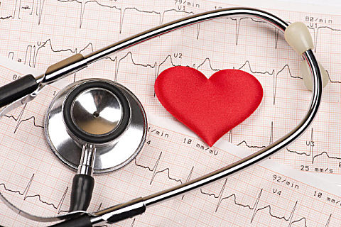心肌缺血有什么症状?